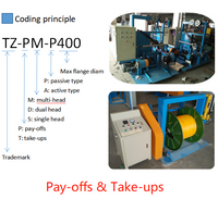 Pay-offs & Take-ups Machine